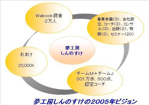 2005vision.JPG